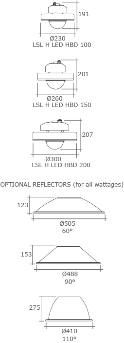 LED High Bay IP55 Dimensions